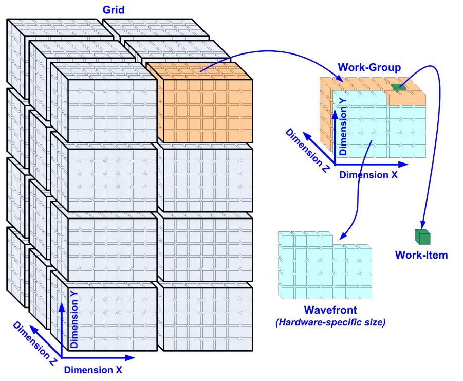grid_work_group.png