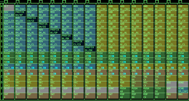 x86-table.png